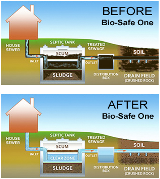 septic tank cleaning northern ireland